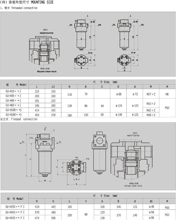 gu-h自封式压力管路过滤器